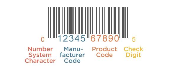 Picture for How To Get A Barcode For Your Custom Product Labels